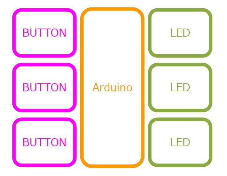 littlebits-arduino-module-my-rule002