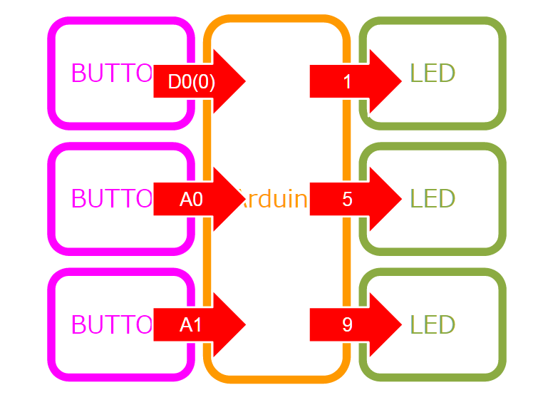littlebits-arduino-module-my-rule003