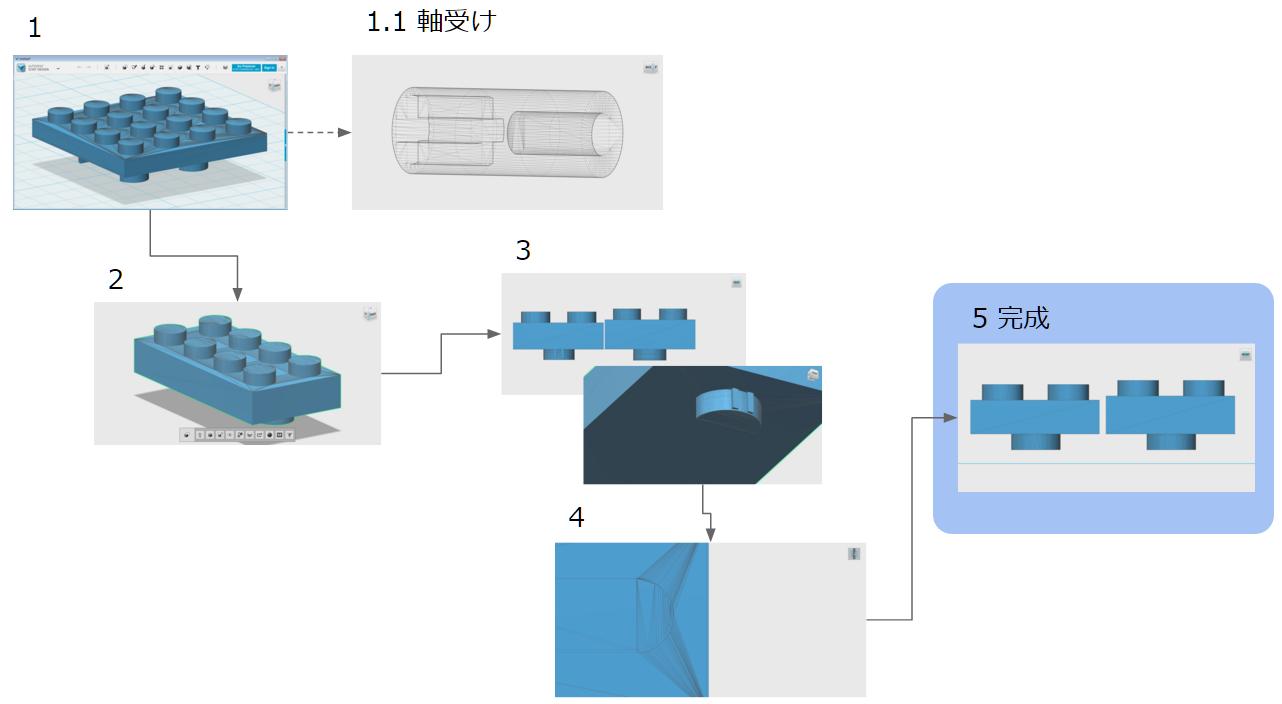 littebits-lego-3dprinter-try-and-error_18
