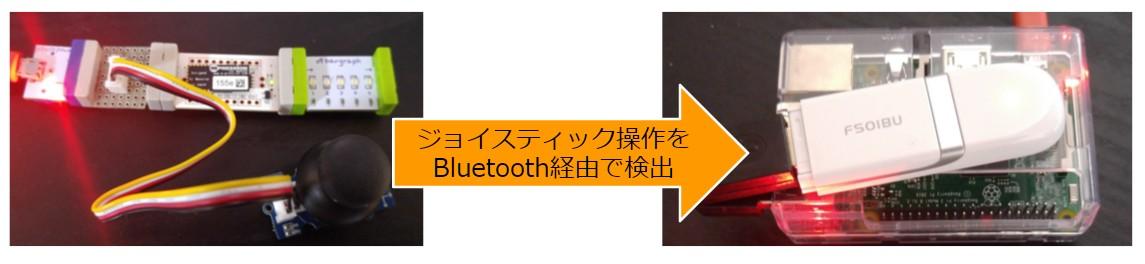 soracom_joystick_value_koshianbit_milkcocoa_record_10