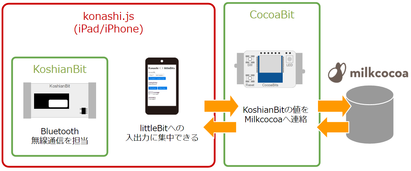 cocoabit-koshianbit-first-contact_6