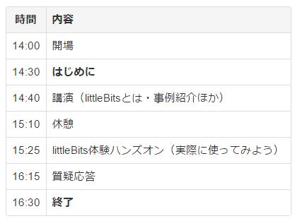 littlebits-event-0408_3.png)